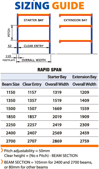 Rapid Span Size Guide